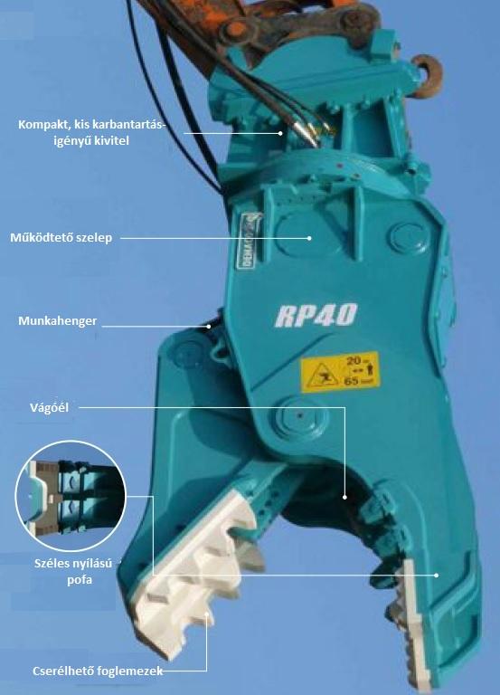 Forgó pulverizátor A forgó pulverizátorok elsődleges és másodlagos bontásra is alkalmasak.